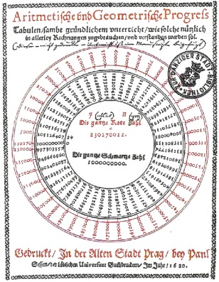 Title page of Buergi's logarithm tables